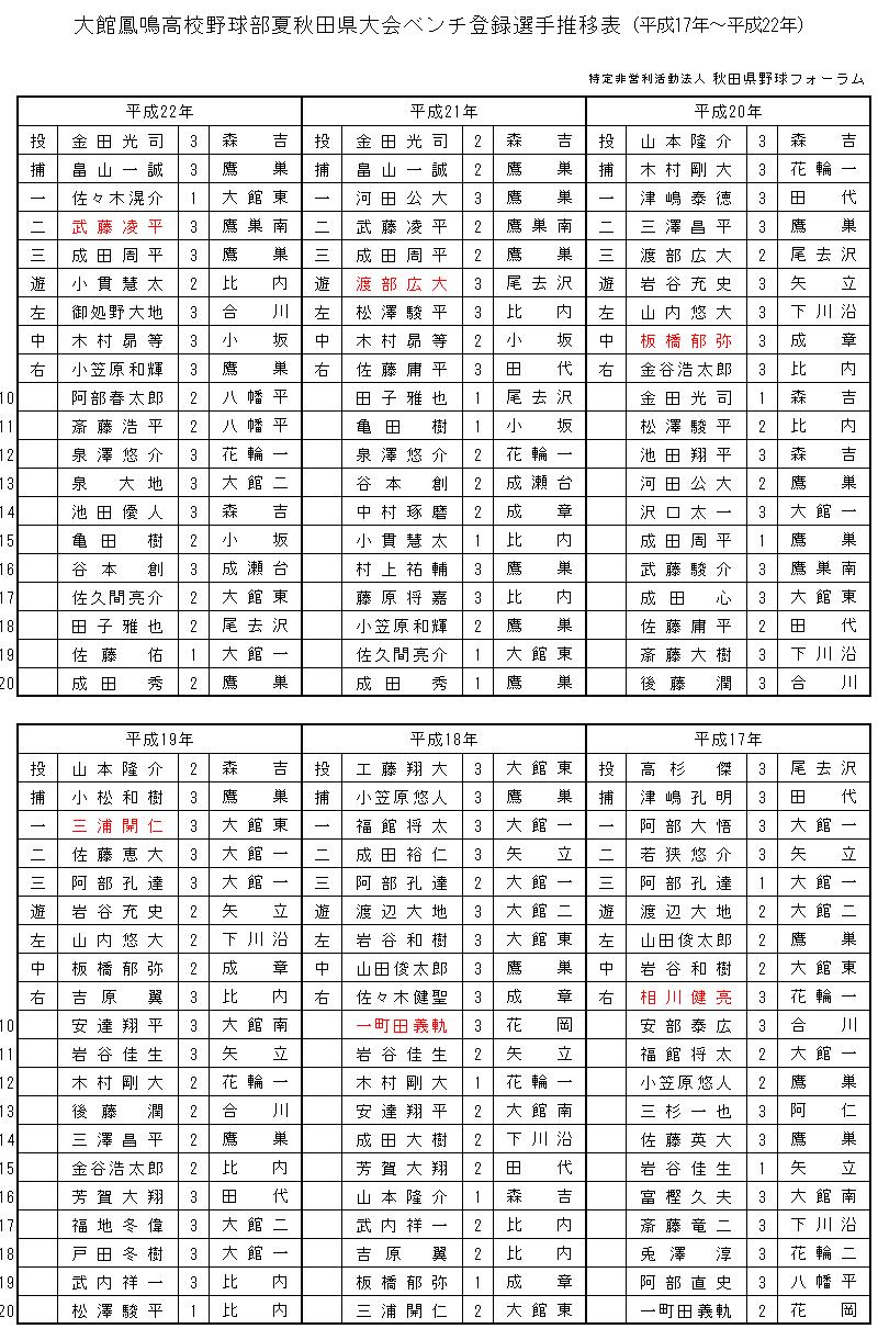 homei17-22