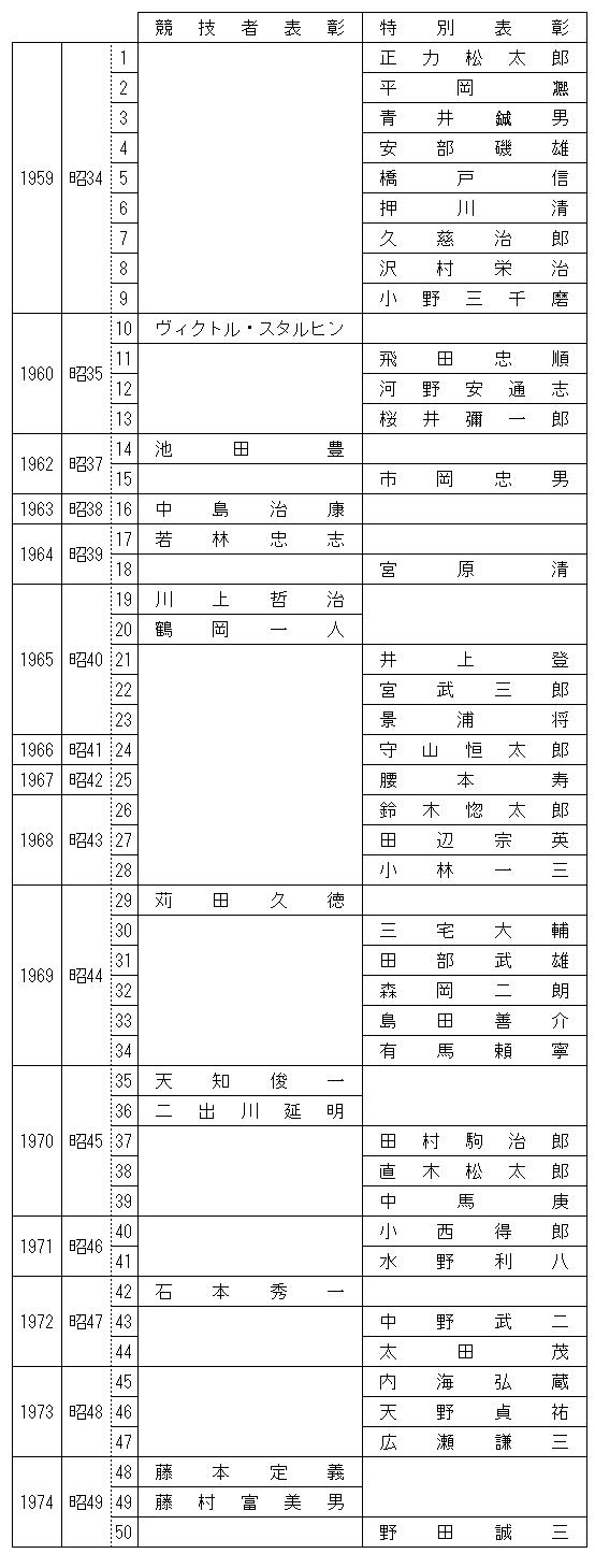 dendo1-50