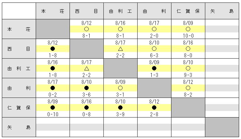 2014akiyurihonjo