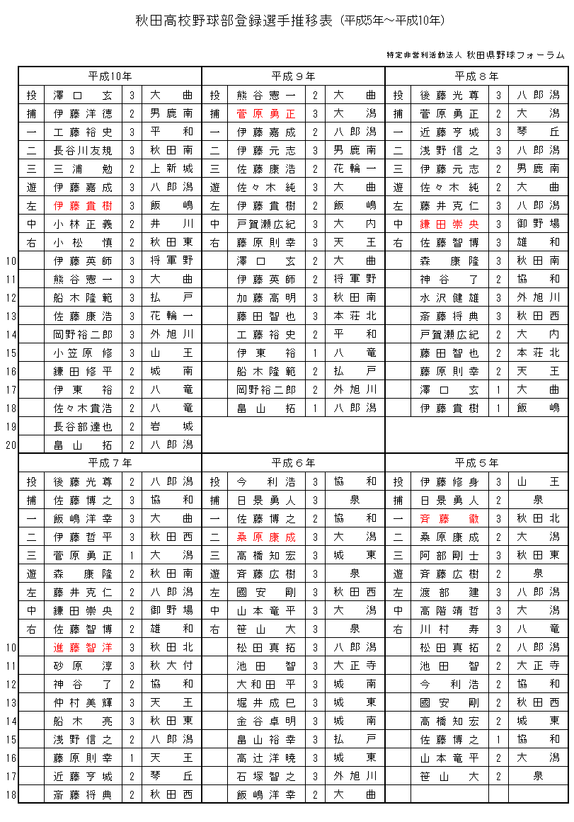 akita5-10