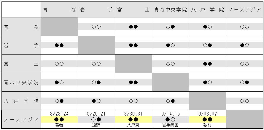 2014kitatouhoku