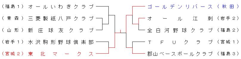 2012clubtohoku