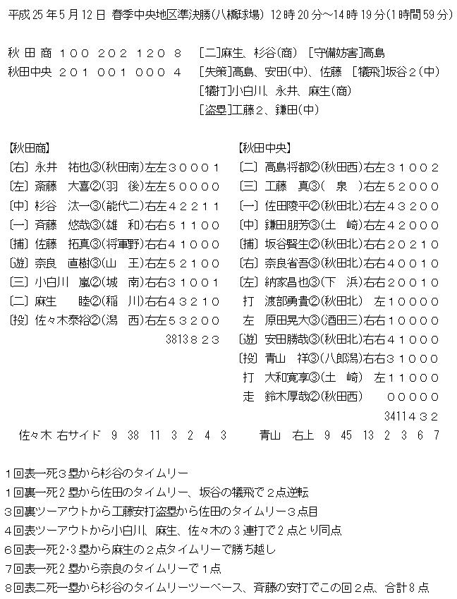20130512