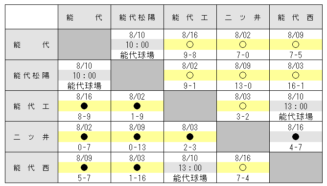 2014akinosirosi