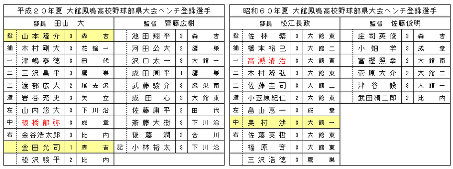 yamamotookumura
