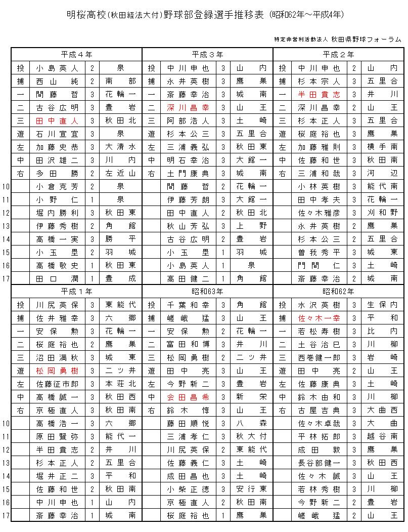 meio62-4