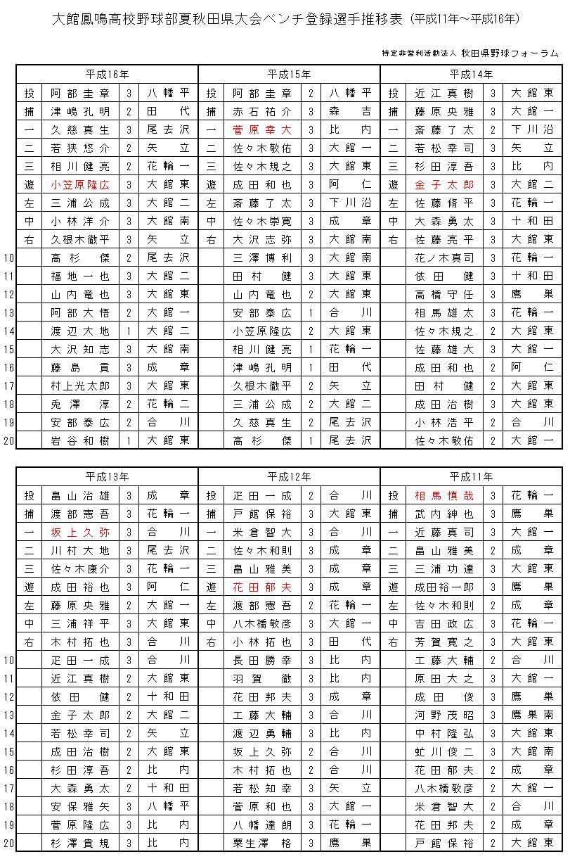 homei11-16