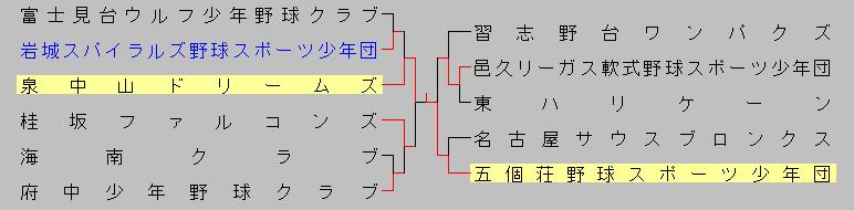 2014iwaki