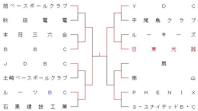 2012hayaoki