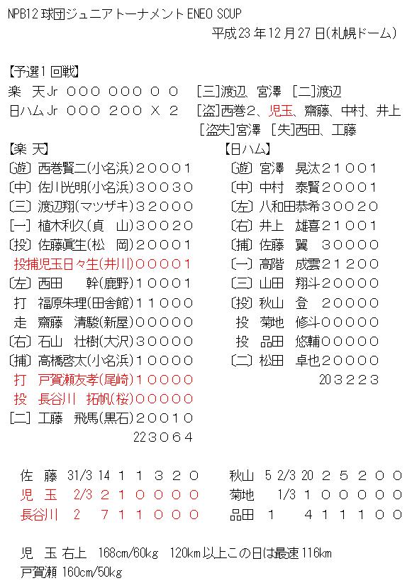 2013oyanagi4