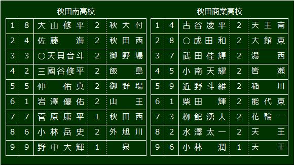 akishounankou