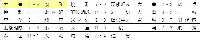 2015ja-2