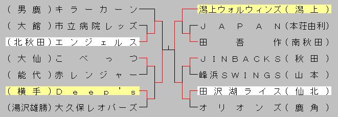 2015ohayou
