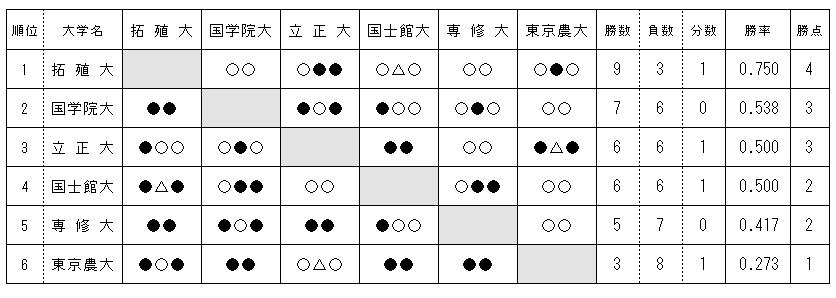 23akitouto2