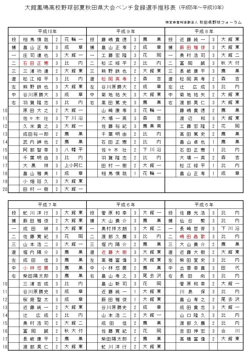 homei5-10
