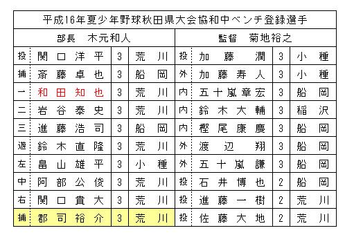 tochigi-koyaren.net - 栃木県高校野球連盟