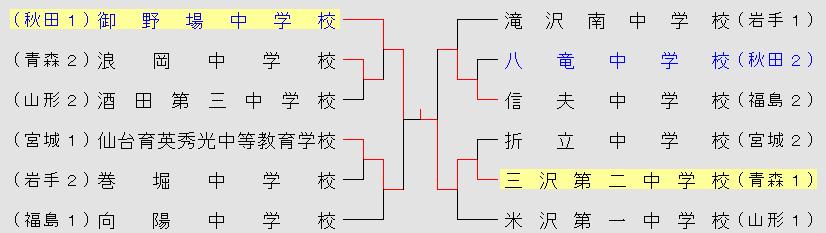 2013touhoku