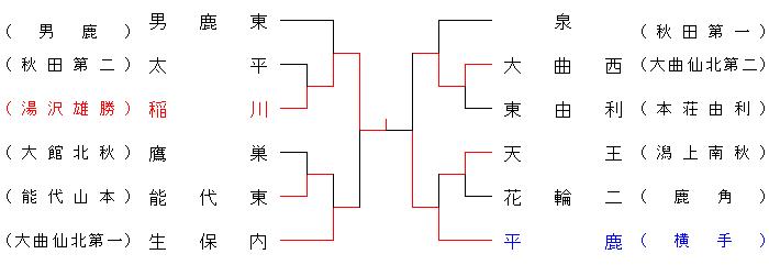2012haruzenkenchuugaku