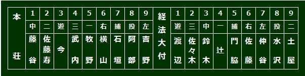 honhu