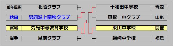 shuukou