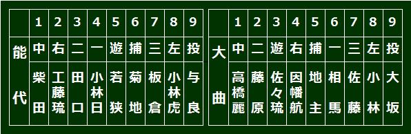 nokyoku123