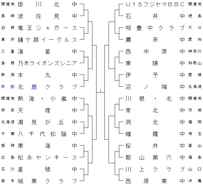 2014monbu