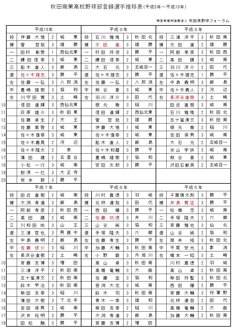 akisho5-11
