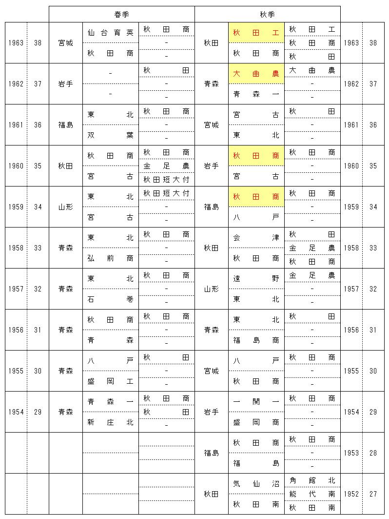 haruakitohoku27-38