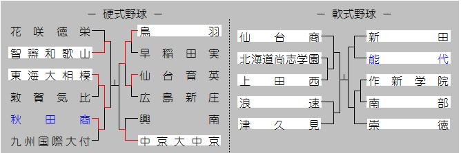 2015akikokutai