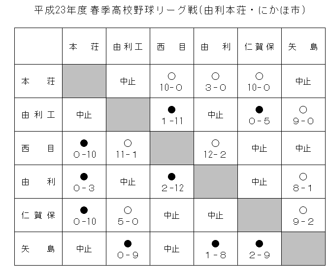 23harukoukouhonjo