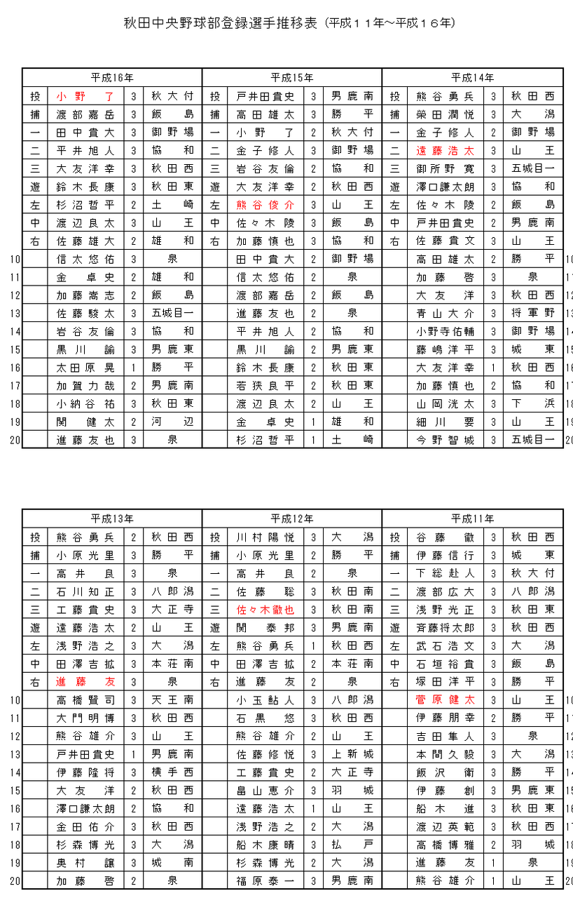 chuuou11-16
