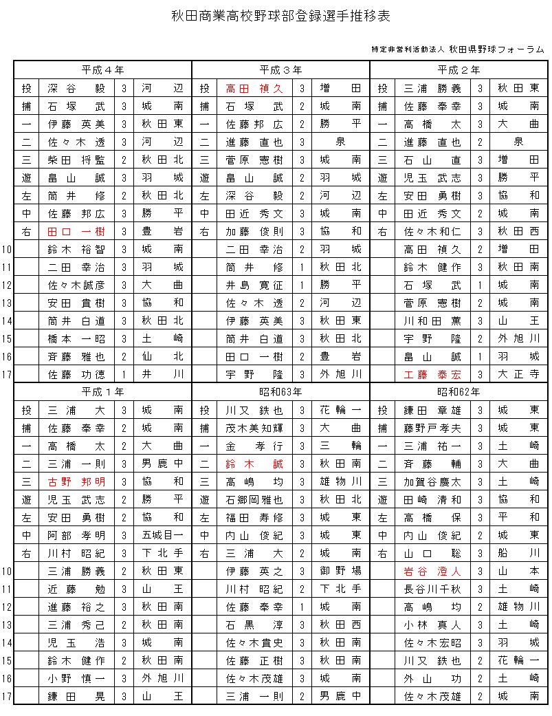 akisho62-4