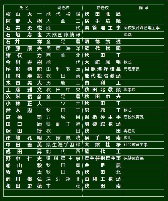 秋田 県 教職員 異動 2020