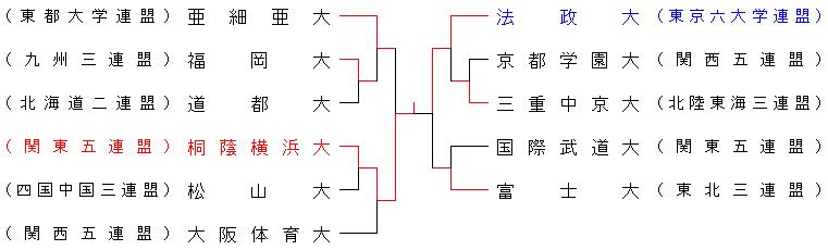 2012jingudaigaku