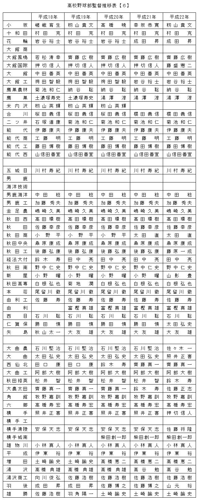 kantokusuii6