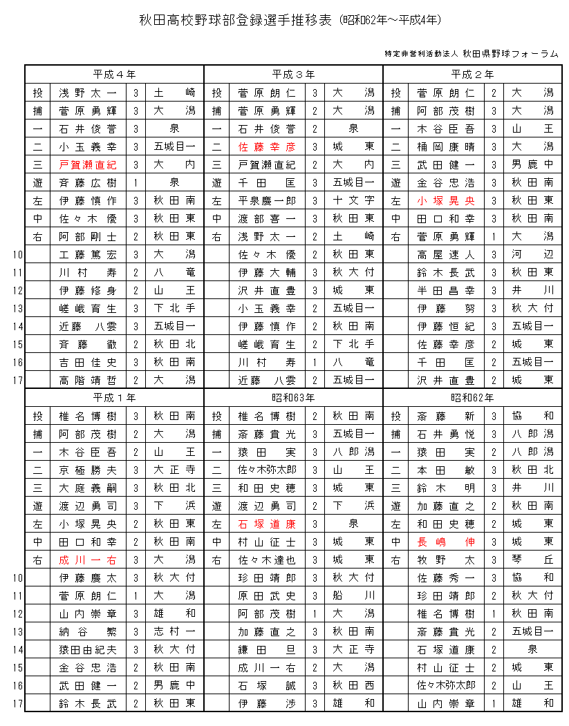 akita62-4