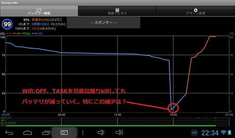 M704Sバッテリ推移_2017-01-25