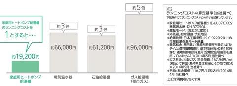 02point_3_panel52