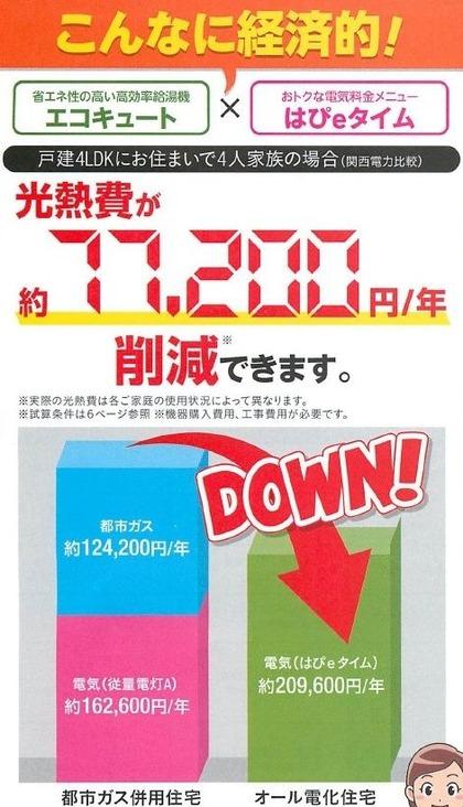 ●77200円削減できます