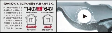 ROOGA2