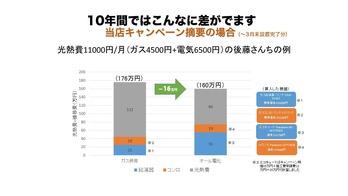 11000円