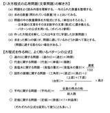 1次方程式の文章問題(中学1年生の22学期の中間テスト)