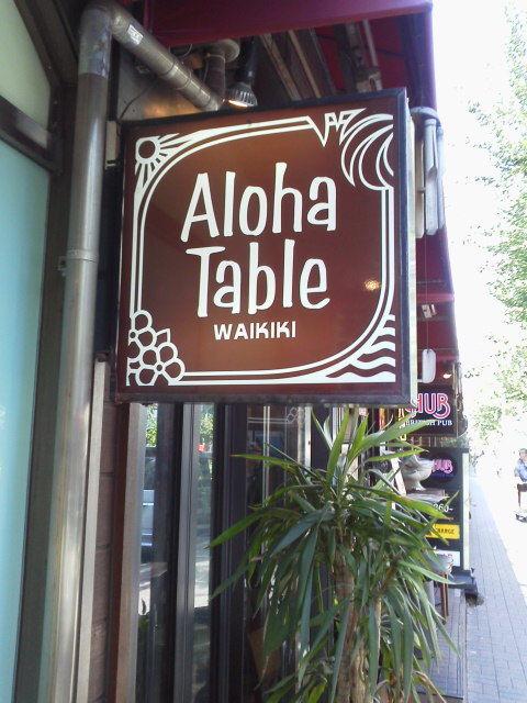 alohatable1710101