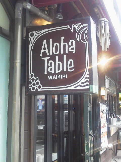 alohatable1603281