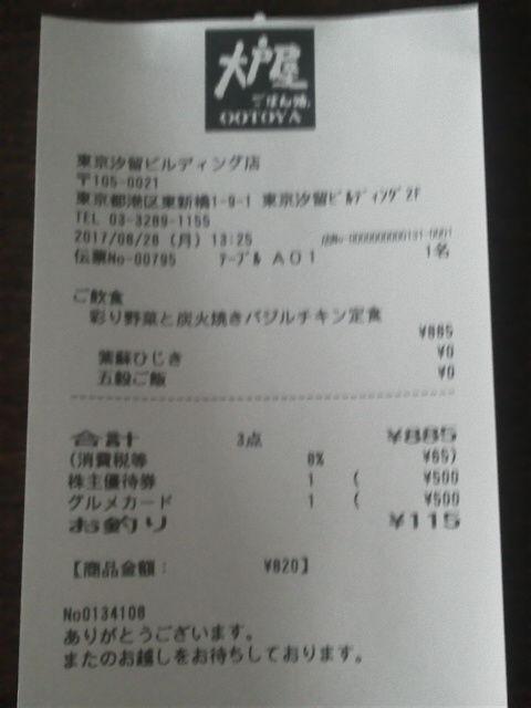 大戸屋1708288