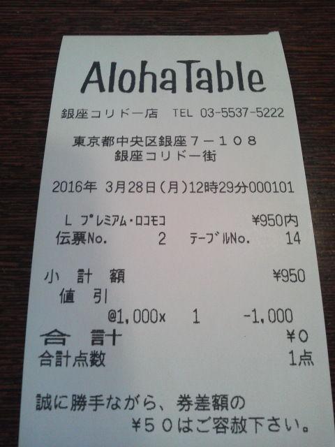 alohatable1603286