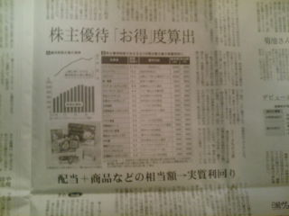 日経記事12222