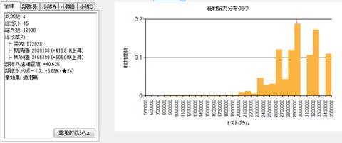お通6お通部隊グラフ