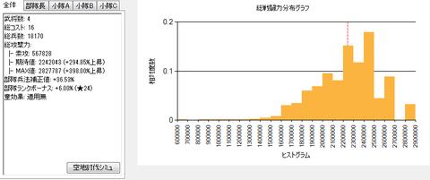 お通810期砲天素グラフ
