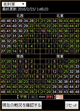 20160223-208